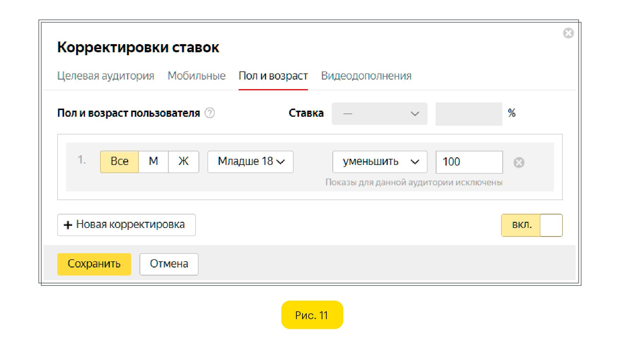 Корректировка ставок по полу и возрасту Яндекс Директ