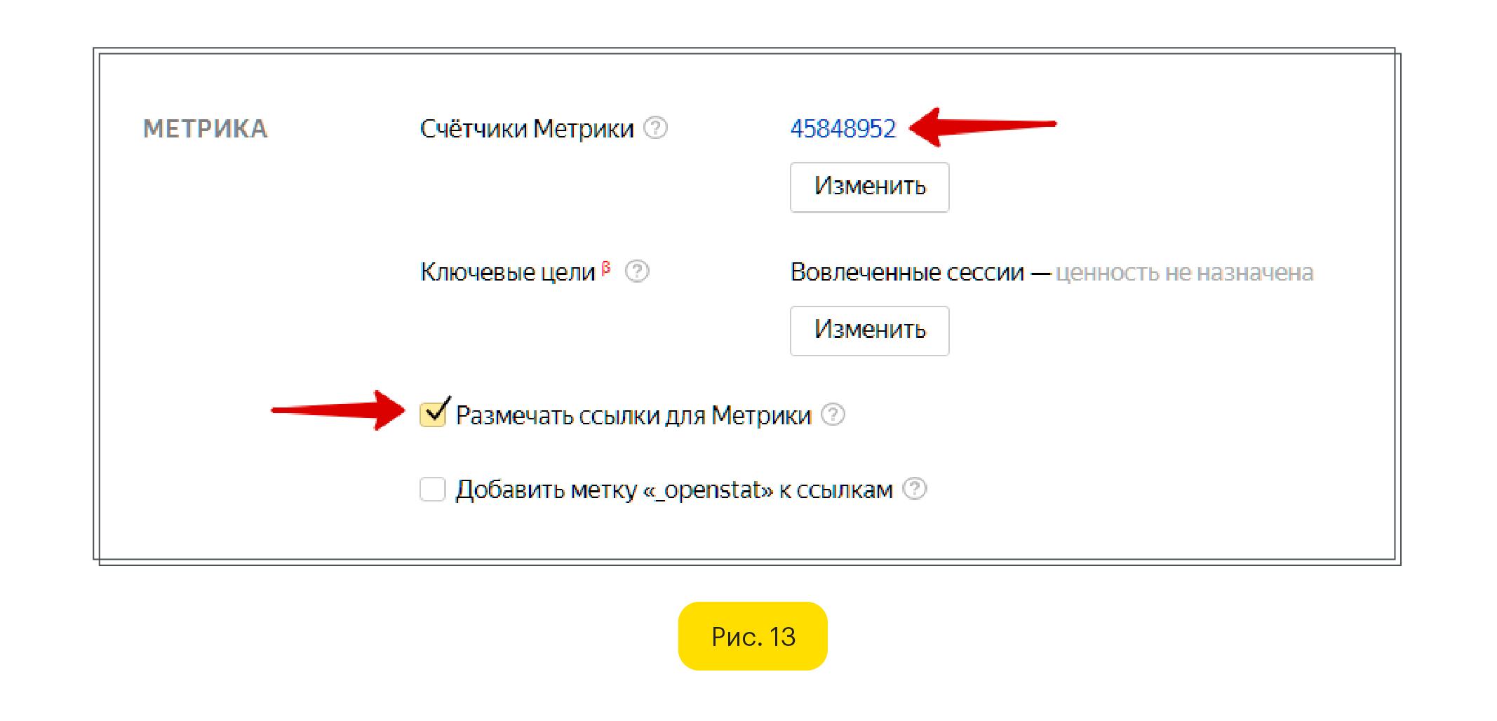 Разметка ссылок для метрики Яндекс Директ