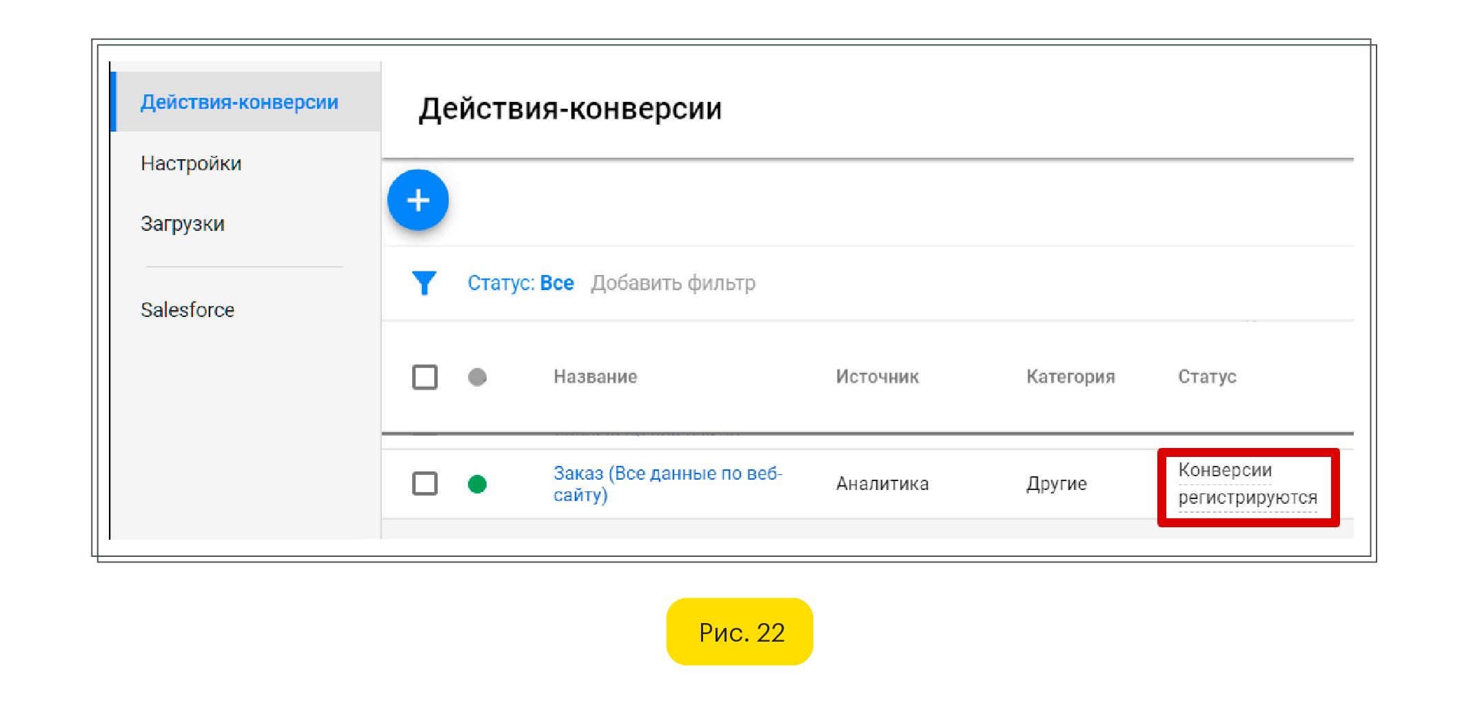 Проверка конверсий в Google Ads