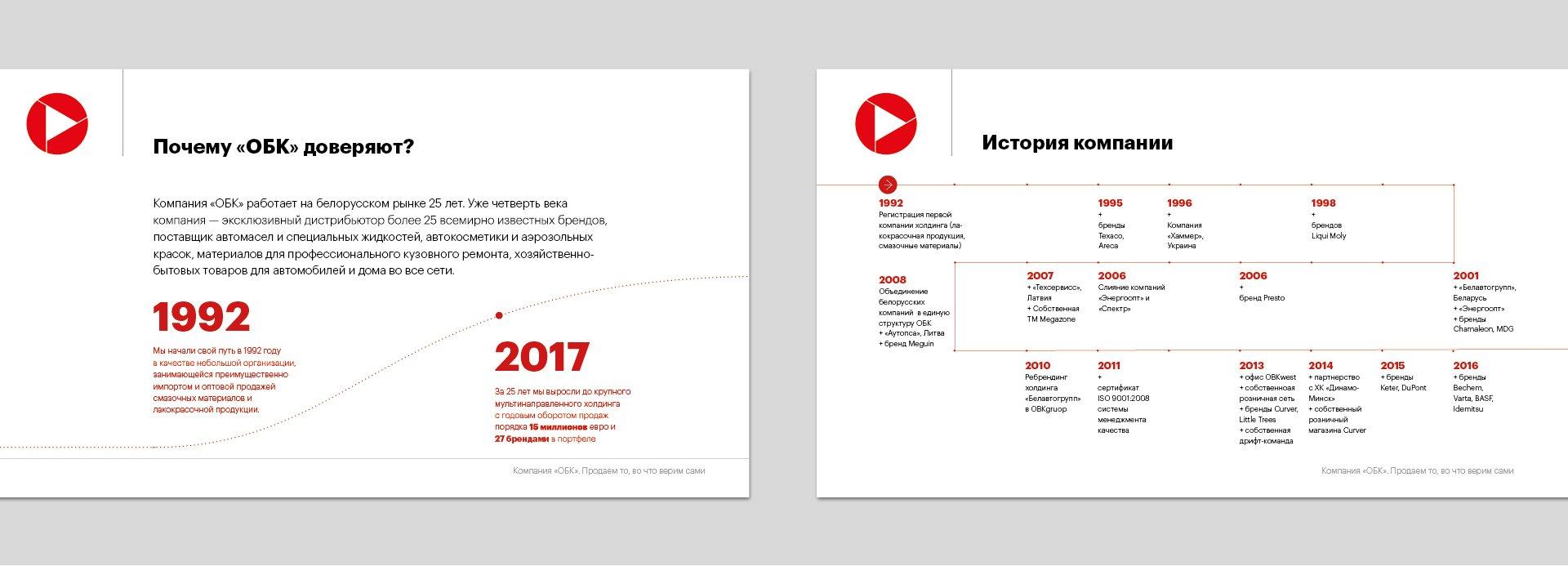 Разработка презентации для холдинга ОБКгрупп