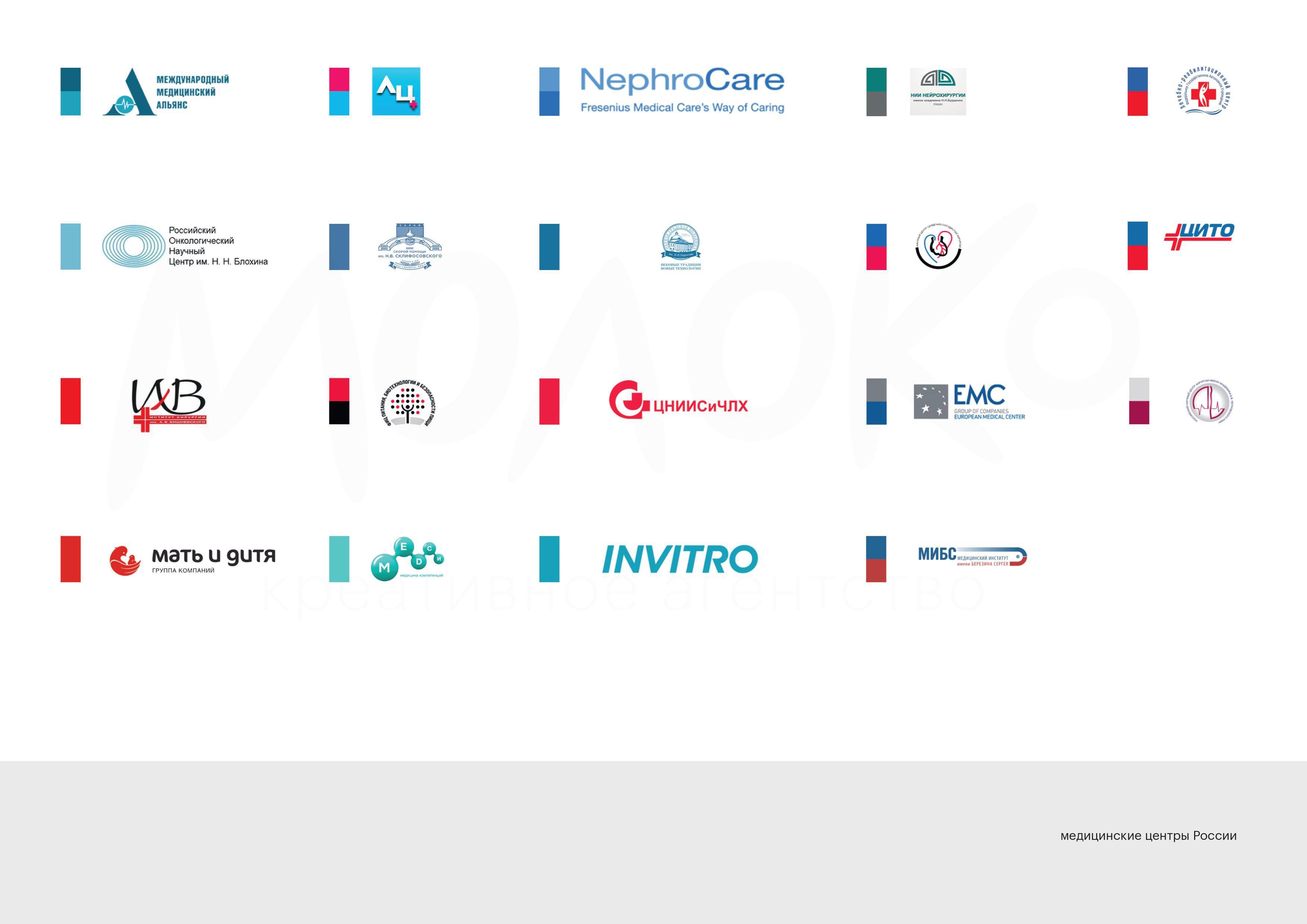 Дизайн-исследование медицинских центров