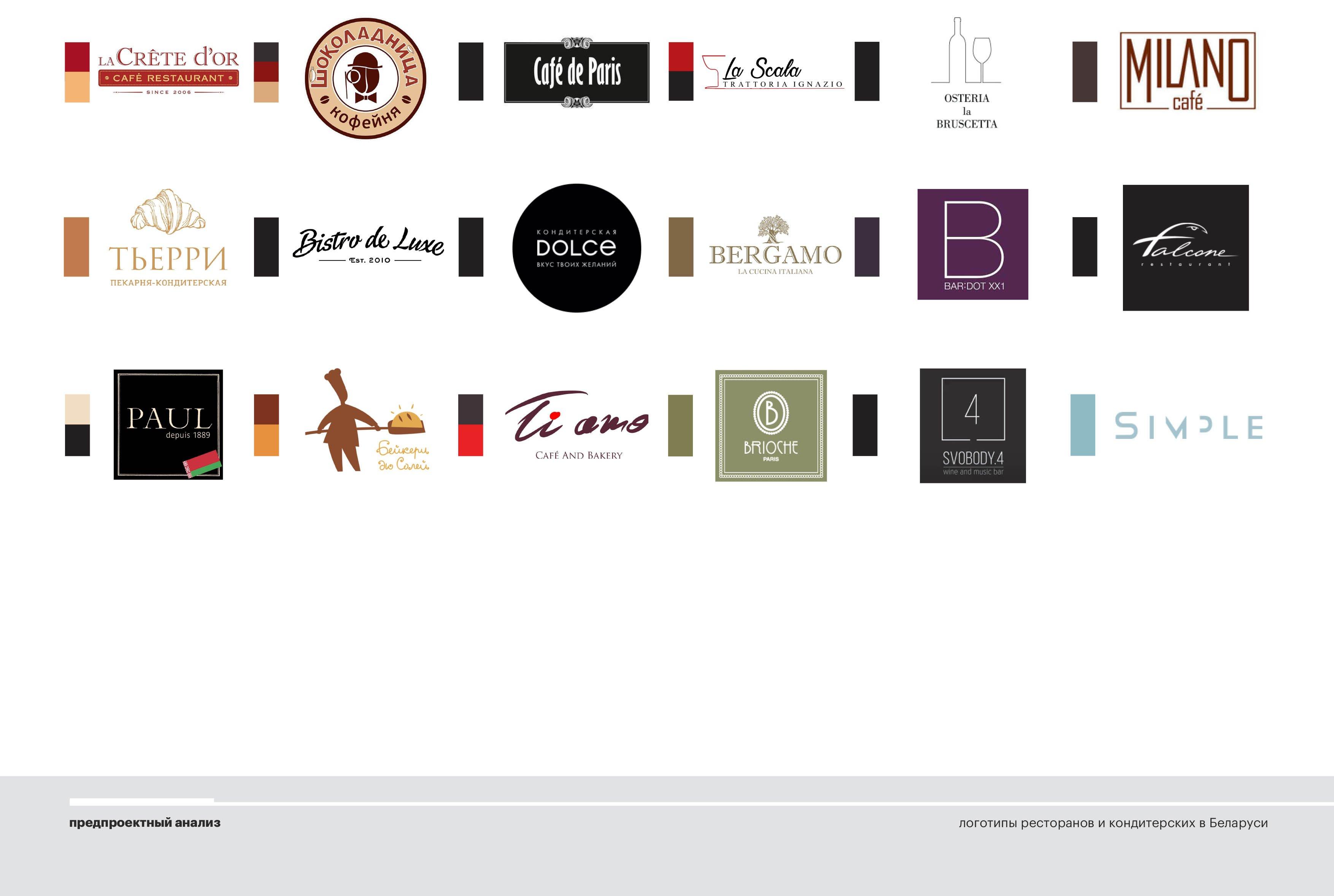 Дизайн-исследование логотипов ресторанов и кондитерских