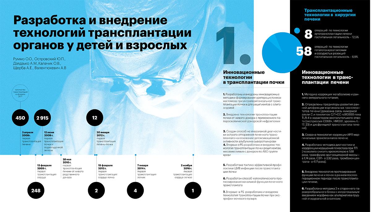infografika1-min